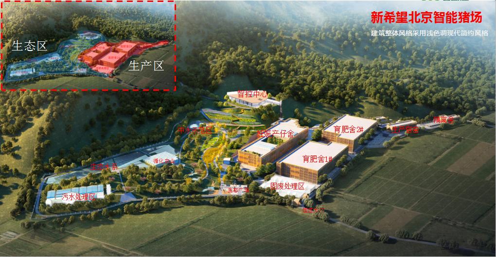 新希望智能化养猪场落户北京平谷,年产达12万头猪